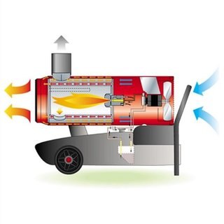 Arcotherm Heater Spare Parts National Heater Shops